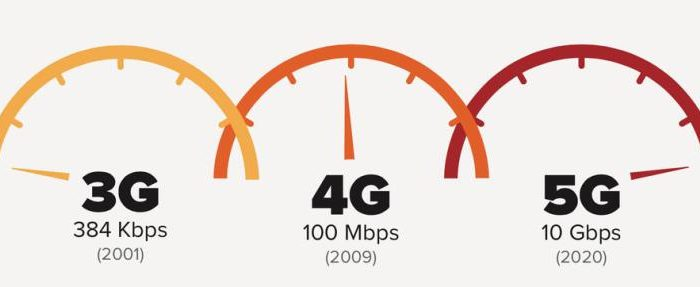 ANSWERED: Why Doesn't My 4G Work On My Phone?